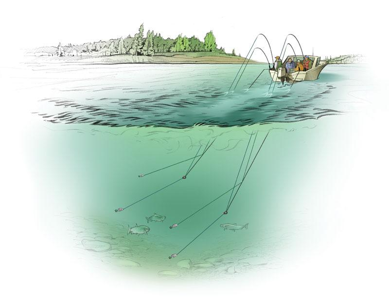Trolling Tips For Walleye Pike Trout Outdoor Canada